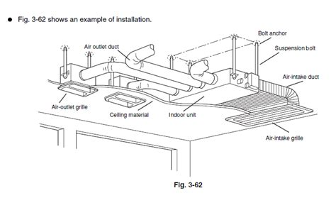 concealed duct indoor units for air source mini splits erik s