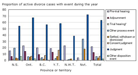 Ontario Property Records Divorce Ontario Property Division Image Search Results