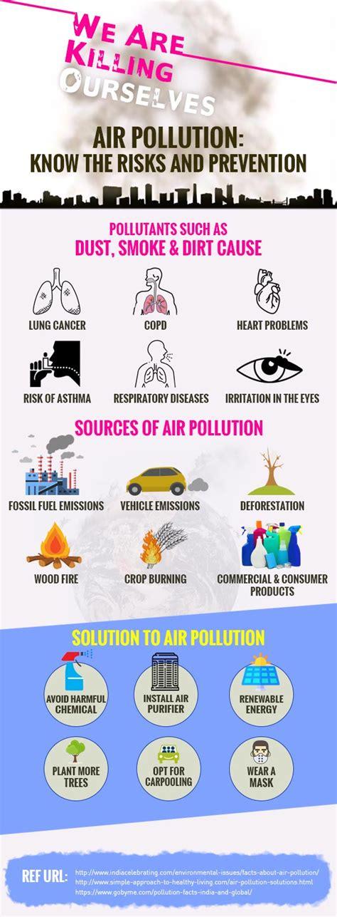 air pollution   risks  prevention