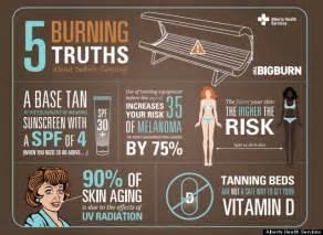 the big burn alberta caign warns about health dangers