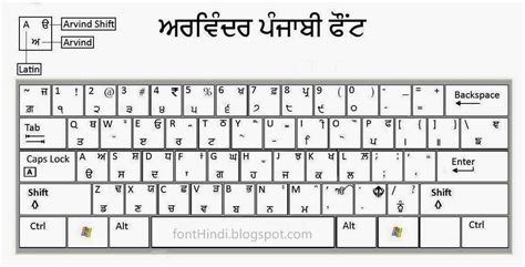 layout keyboard shivaji01 font keyboard layout beautiful hindi fonts