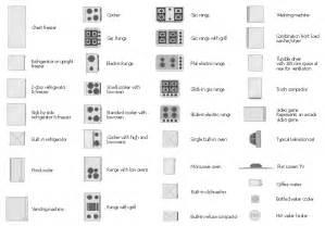 Floor Plan Symbols Chart symbols restaurant kitchen layout and design commercial floor plan