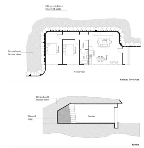 Bermed House by Earth Shelters A Review Of Energy Conservation Properties