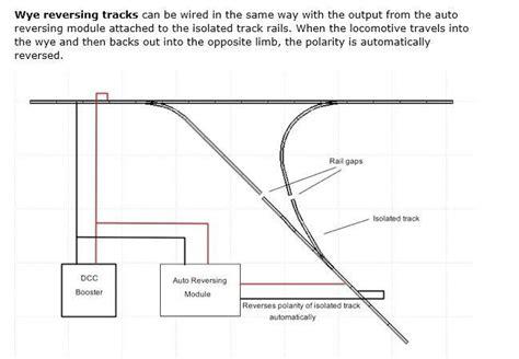 layout af wye   reverse loop  thoughts  wiring  gauge railroading   forum