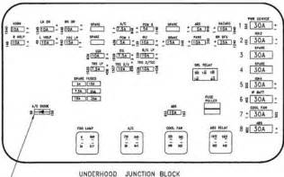 1996 saturn sc1 fuse box diagram electrical problem 1996