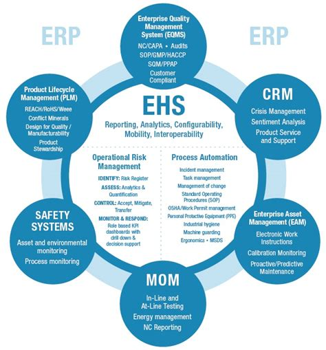 jphmp s 21 health studies on policy administration books what is environment health and safety ehs management