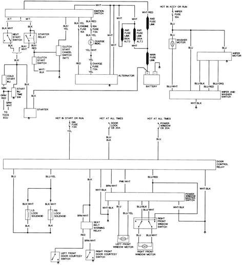 wonderful toyota hiace fuse box diagram contemporary