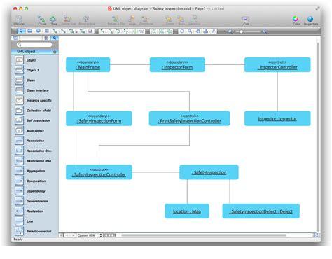 uml diagram tool mac uml object diagram design he diagrams business