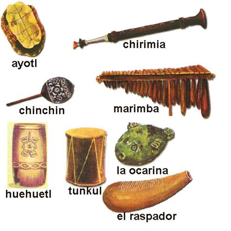 imagenes de instrumentos musicales folkloricos de panama historia del arte guatemalteco instrumentos folkl 243 ricos