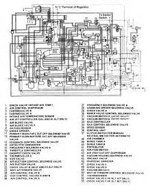95 accord wiring diagram get free image about wiring diagram