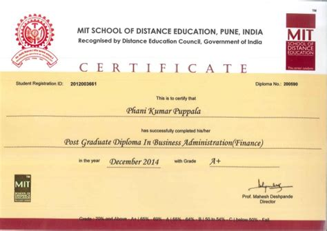 Is Pgdba Equivalent To Mba by Pgdba Finance Mit Pune Certificate