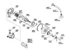 Kohler Kitchen Faucet Replacement Parts kohler faucet replacement parts motor replacement parts and diagram