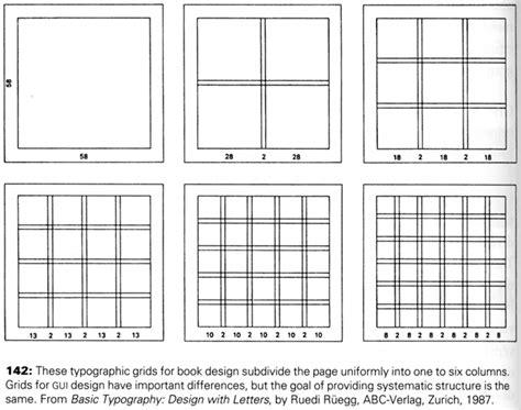gabbia tipografica su un corso di layout e tecniche di visualizzazione