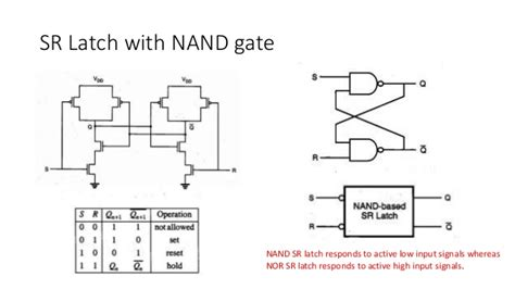 design cmos layout for transmission gate based latch sequential cmos logic circuits