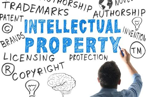 Canadian Property Records Get Advice On Intellectual Property Ip And Ip Strategy Kast