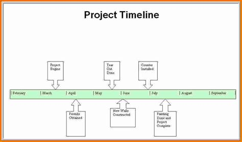 how to make a timeline template microsoft word microsoft word timeline pertamini co
