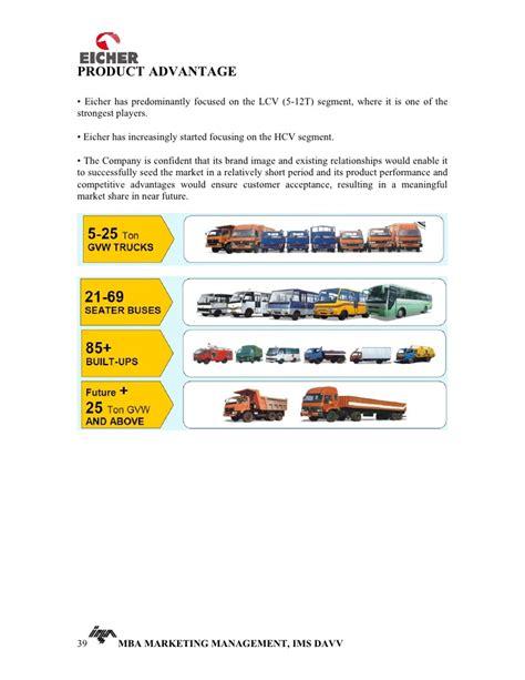 Mba Market Robust by Indian Cv Market