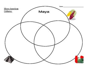 aztec inca venn diagram aztec inca note chart and venn diagram with