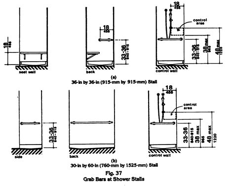 vertical layout group height ada bathroom grab bar height requirements