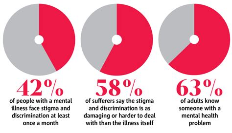 News For This Month Resources by Time To Talk Day Shaking The Stigma Of Mental Health