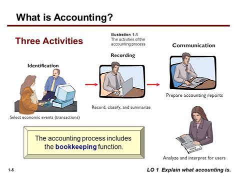 define finance and financial management