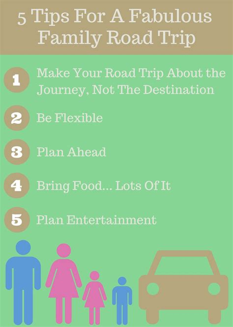 5 tips to create a kid friendly and parent friendly 5 tips for a fabulous family road trip with giveaway