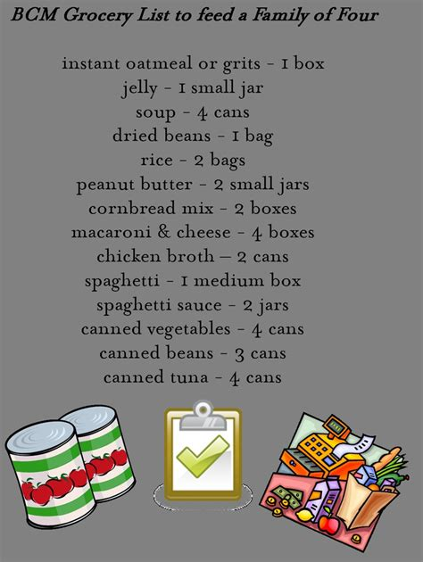 Church Food Pantry List by 1000 Images About Food Drive Ideas On What