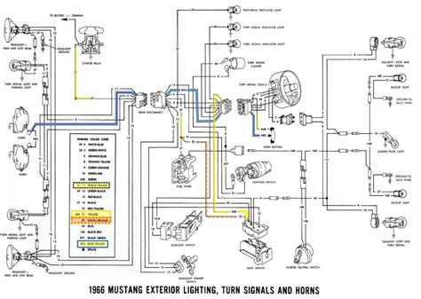 dash wiring diagram for 82 mustang 69 mustang wiring