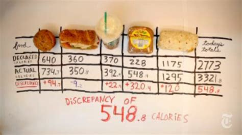 informaci 243 n nutricional el nutricionista de la general