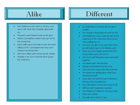 Book Vs Essay by Book Vs Essay
