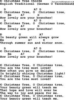 christmas songs and carols lyrics with chords for guitar