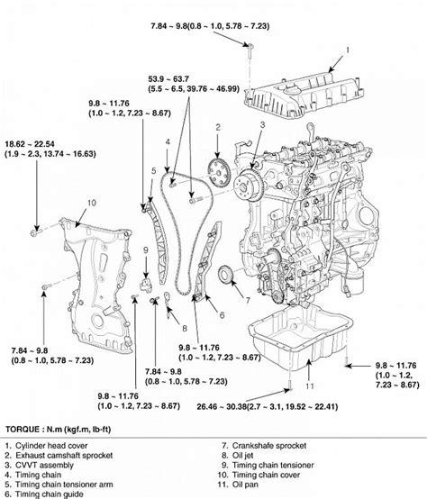great kia sportage wiring diagram pdf ideas electrical and
