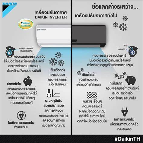 Ac Daikin Non Inverter what is inverter air conditioner daikin