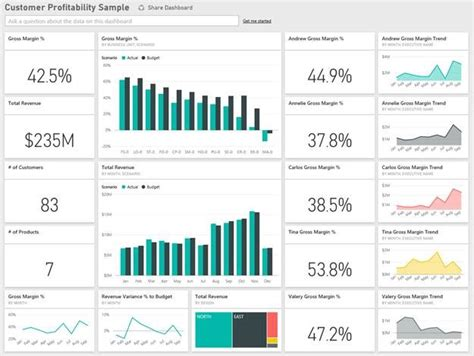power bi weekly service update microsoft power bi