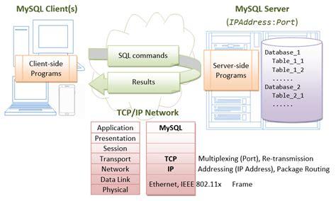 mysql tutorial using xp pdf mysql tutorial how to install mysql 5 on windows mac