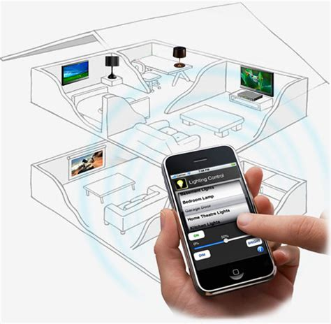 10 awesome ways to take advantage of smart home technology advantages of home automation free gsm based home