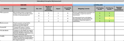 corruption risk assessment worksheet workiva