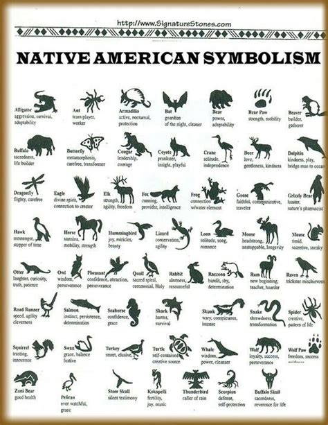 native american tribal tattoos and their meanings american animal symbols and meanings cool to take