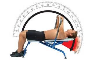 banc pour abdominaux mod 232 les avantages et avis sportoza