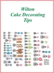 1000 images about wilton tips on pinterest wilton tips decorating tips and cake decorating tips