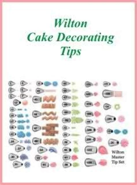 Wilton Decorating Tips Chart by Wilton Tip Chart Pdf Images