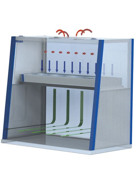 bench cleaner laminar flow clean bench distributors labtec east africa
