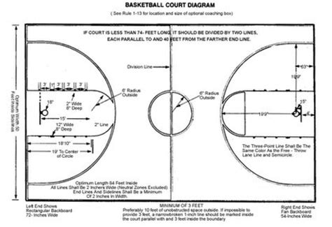 ukuran layout novel basketball court layout for plays