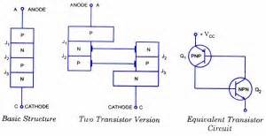 shockley ideal diode approximation pn diode equivalent circuit 28 images pn junction diode equivalent to nand gate 28 images