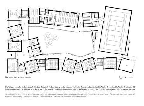 que es plan layout galeria de escola de sobrosa cnll 9