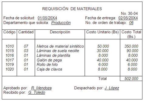 ordenes de requisicion sistema de costos por 243 rdenes espec 237 ficas p 225 gina 2
