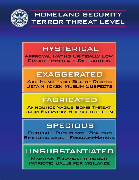 homeland security threat chart lurkertechcom