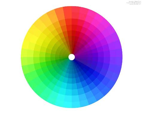 color intensity compose understanding intensity in color