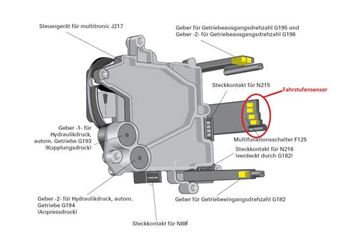 Fahrstufensensor Audi A6 by Fehler Fahrstufensensor Unplausibles Signal