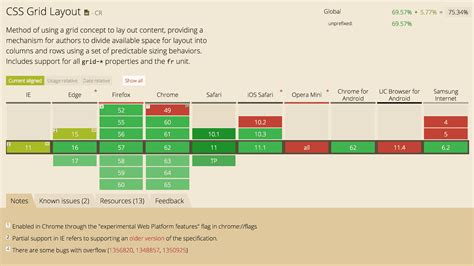 html layout css grid system design systems and css grid 24 ways